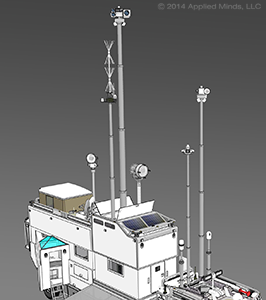 mast-systems-266x300